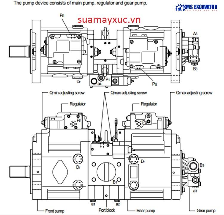 Bơm thủy lực máy xúc huyndai robex 290-3