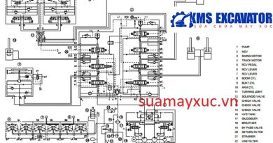 Sửa chữa máy cơ giới – máy xúc Huyndai Robex 290