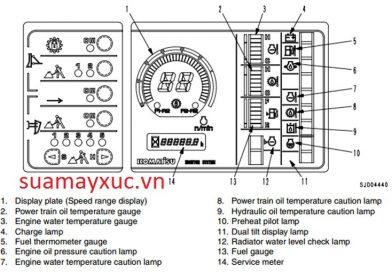 Sửa chữa xe cơ giới – tài liệu máy ủi D375A