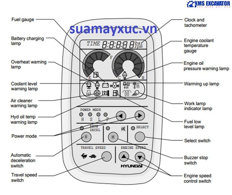Màn hình máy xúc Huyndai Robex 2200-3