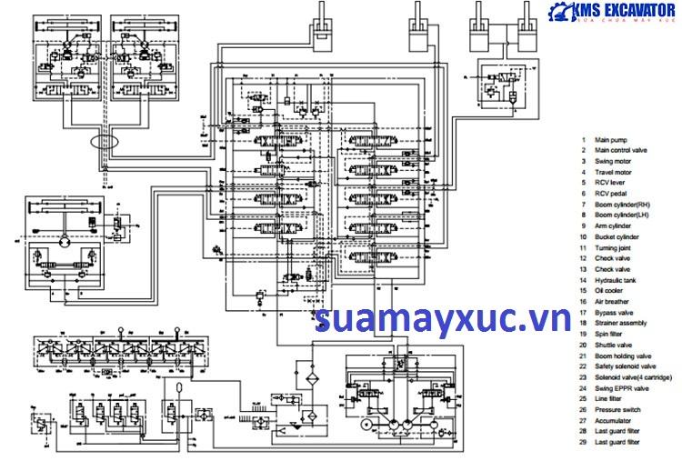 Hệ thống thủy lực máy xúc huyndai robex 2200-3