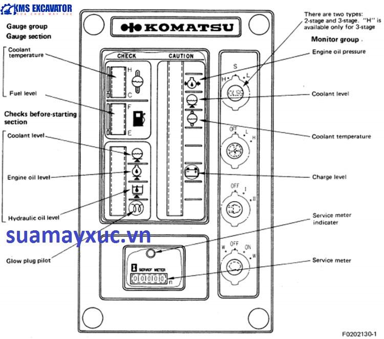 Màn hình máy xúc Komatsu PC200-3