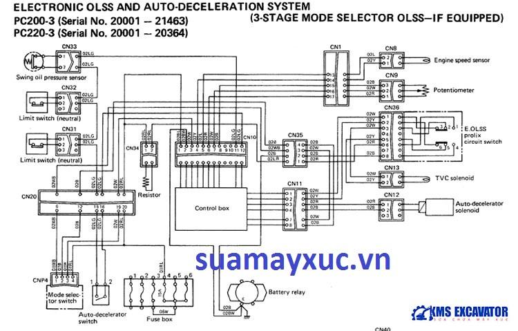 Sơ đồ hệ thống điện máy xúc Komatsu PC200-3