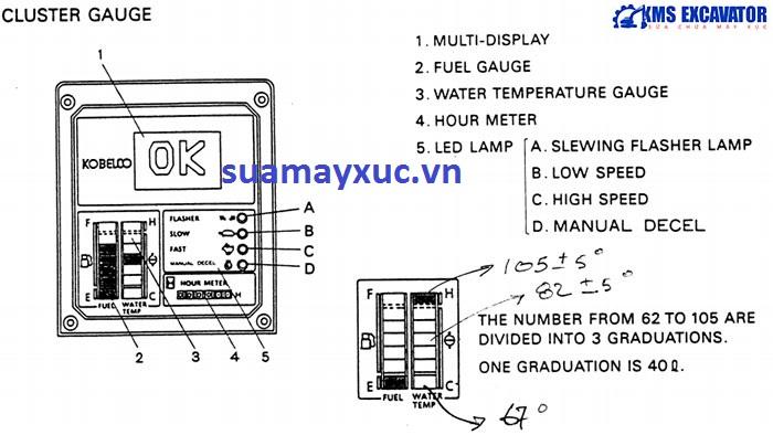 Màn hình máy xúc Kobelco SK200-1