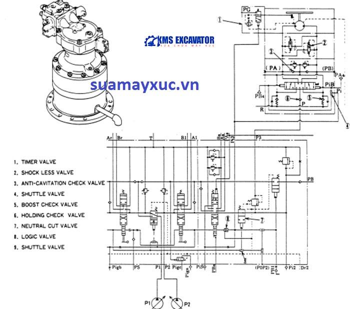 Mô tơ quay toa máy xúc Kobelco SK200-1