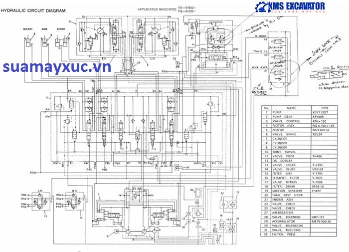 Sơ đồ hệ thống thủy lực máy xúc Kobelco SK200 -1