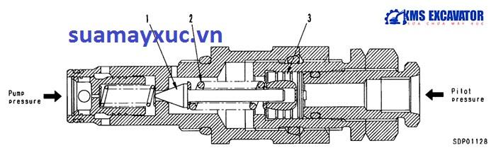 Valve áp tổng máy xúc Komatsu PC200-6E