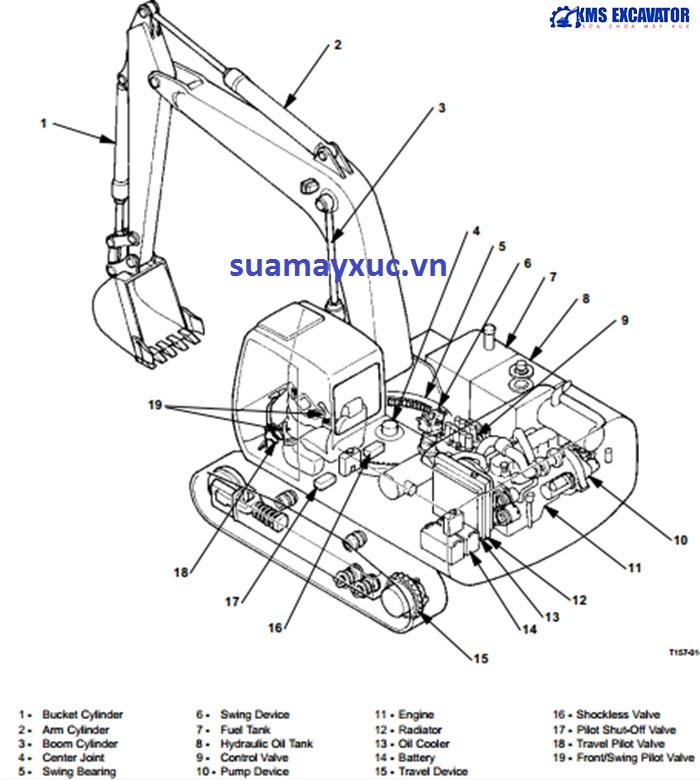Cấu tạo máy xúc Hitachi EX200-5