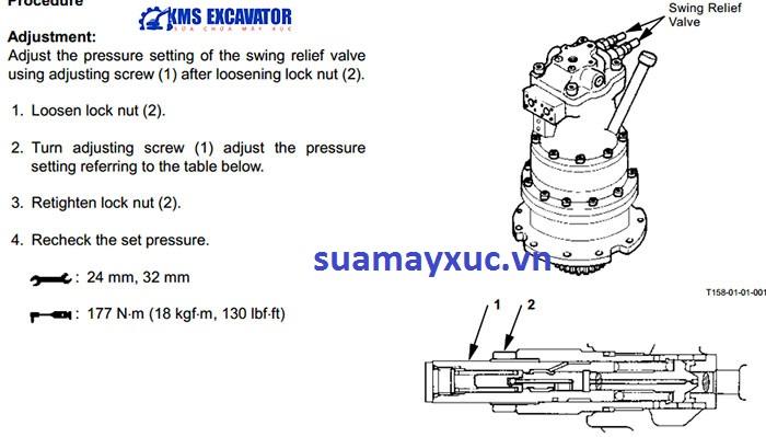 Mô tơ quay toa máy xúc Hitachi EX200-5