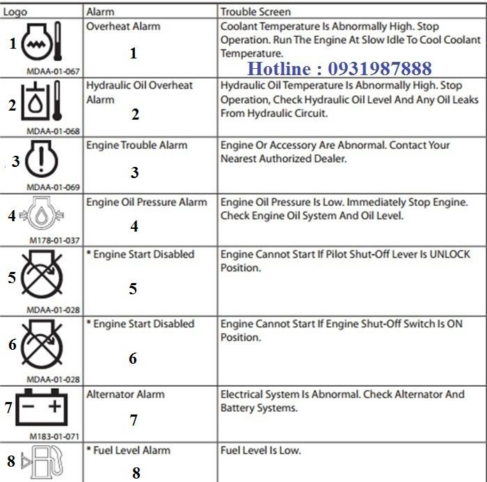 Lỗi trên màn hình máy xúc Hitachi ZX200-5G