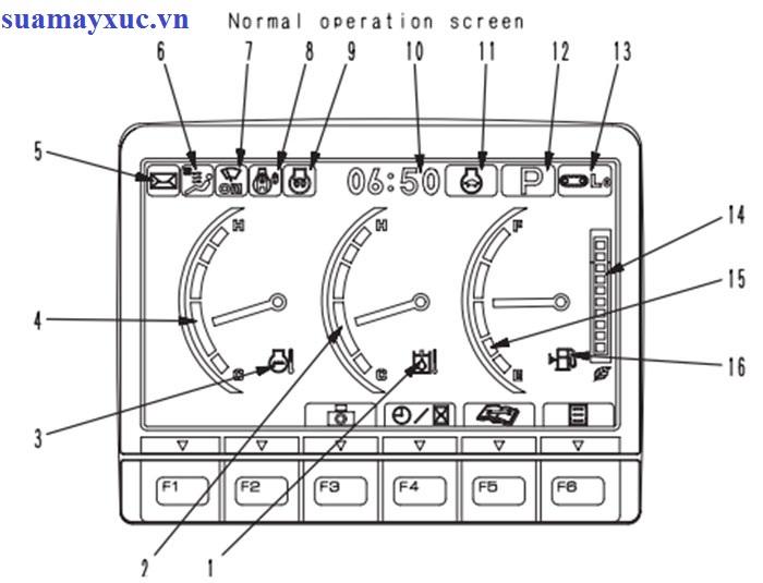 Màn hình LCD hiển thị bình thường khi không có lỗi