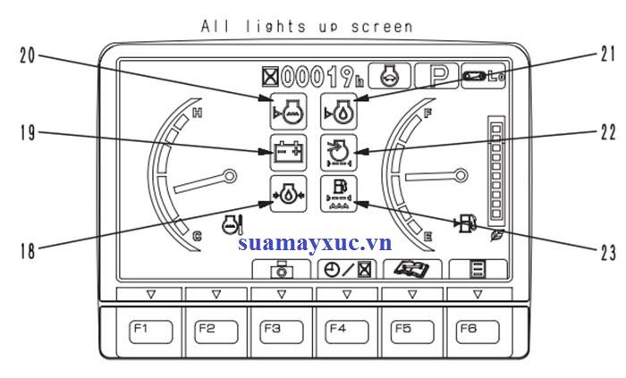 Màn hình LCD hiển thị khi có lỗi trên máy