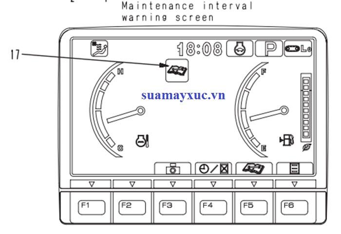 Các lỗi hiển thị trên màn hình pc400-8