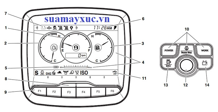Màn hình máy xúc Doosan DX140LC-3
