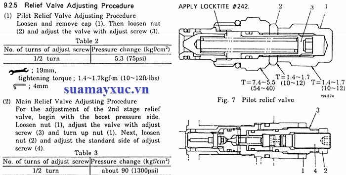 Chỉnh van áp tổng máy xúc Kobelco SK200-2