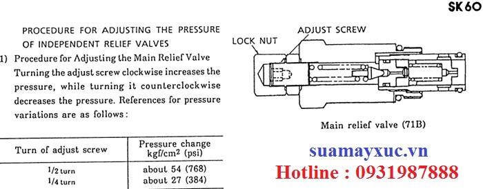 Chỉnh van áp tổng máy xúc Kobelco SK60-1