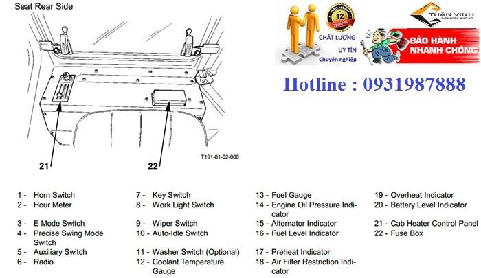 Ký hiệu trên Màn hình máy xúc Hitachi EX75UR-3