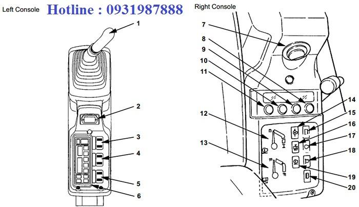 Màn hình máy xúc Hitachi EX75UR-3