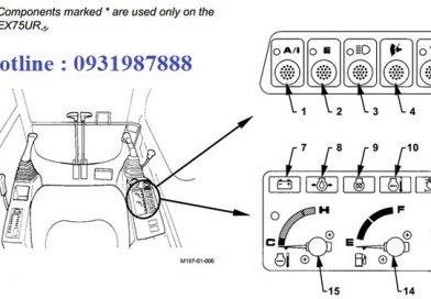 Hướng dẫn sử dụng một số màn hình máy xúc Hitachi