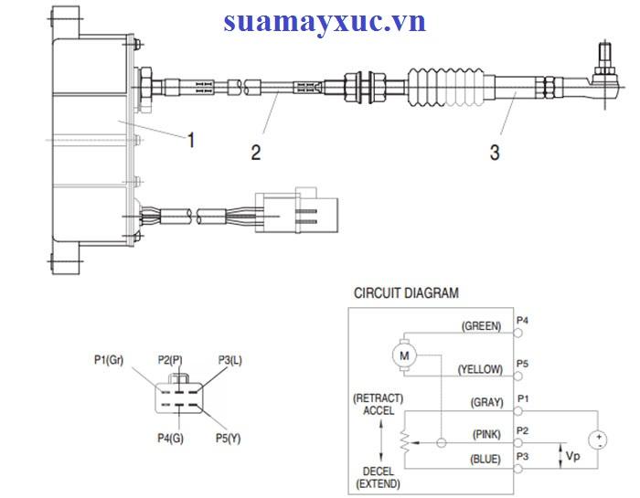 Mô tơ ga điện máy xúc Huyndai Robex R220LC