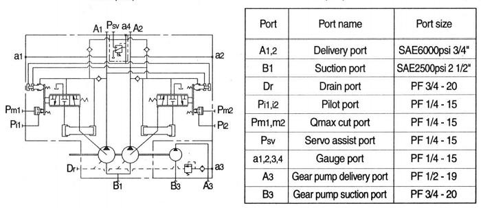 Sơ đồ Bơm thủy lực máy xúc Huyndai Robex R2200