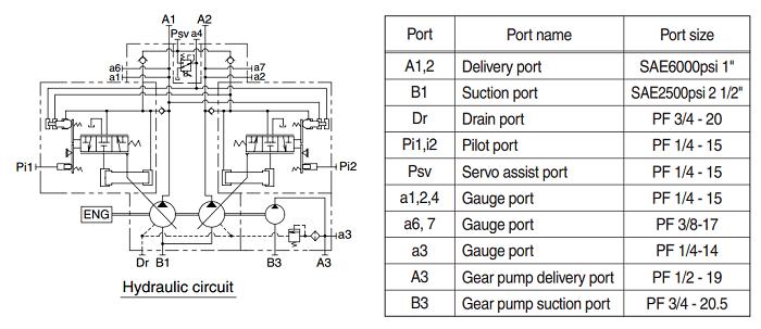 Sơ đồ nguyên lý Bơm thủy lực R210-9