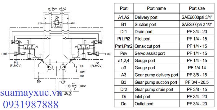 Sơ đồ nguyên lý Bơm thủy lực R210NLC-7